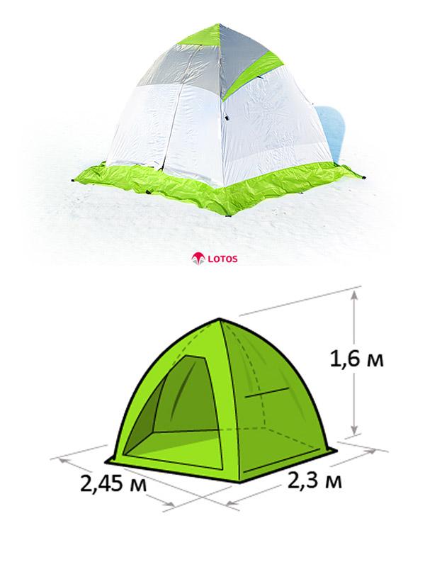 палатки для рыбалки схема